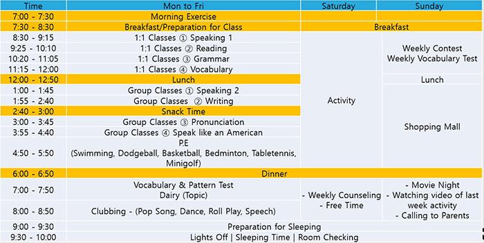 2020, IMS遊學團課程, 課表, 小朋友海外學英文