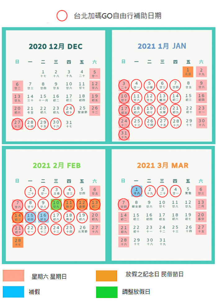 台北加碼GO,使用日期,可入住日期