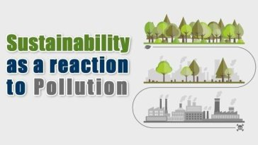 Sustainibility as a reaction to pollution.jpg
