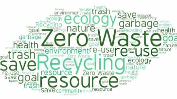 What is Zero Waste And How to Start a Zero Waste Lifestyle