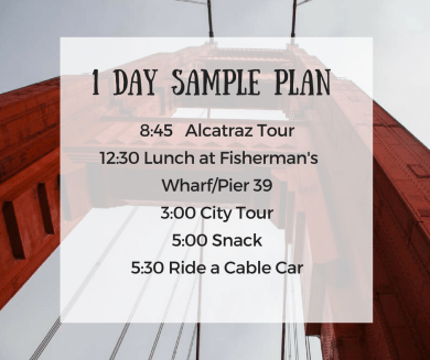 Sample 1 Day Itinerary