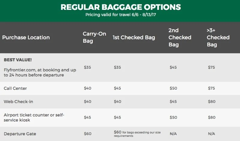 Frontier Airlines - Bag Fee Chart