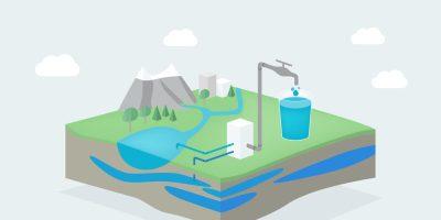 Nova pravila igre: Europa nalaže postavljanje slavina na javna mjesta i potiče posluživanje vode iz slavina u ugostiteljskim objektima