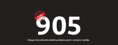 U Hrvatskoj je trenutno aktivno 905 tužbi protiv novinara i medija, a među njima smo i mi