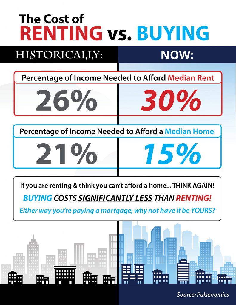 What Bills Do You Pay When Renting what bills do you pay when renting - home