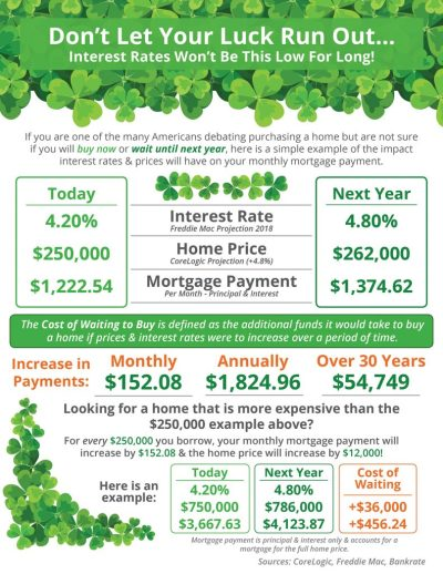 Don't Let Your Luck Run Out [INFOGRAPHIC]