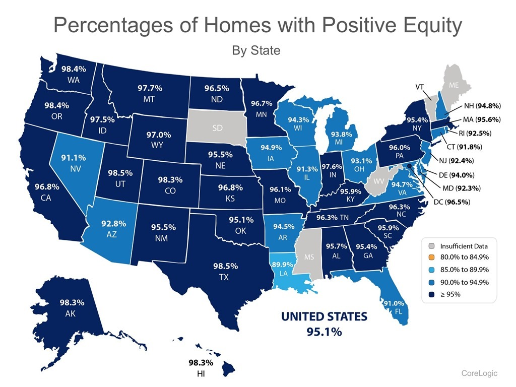 Percentage of Homes with Positive Equity