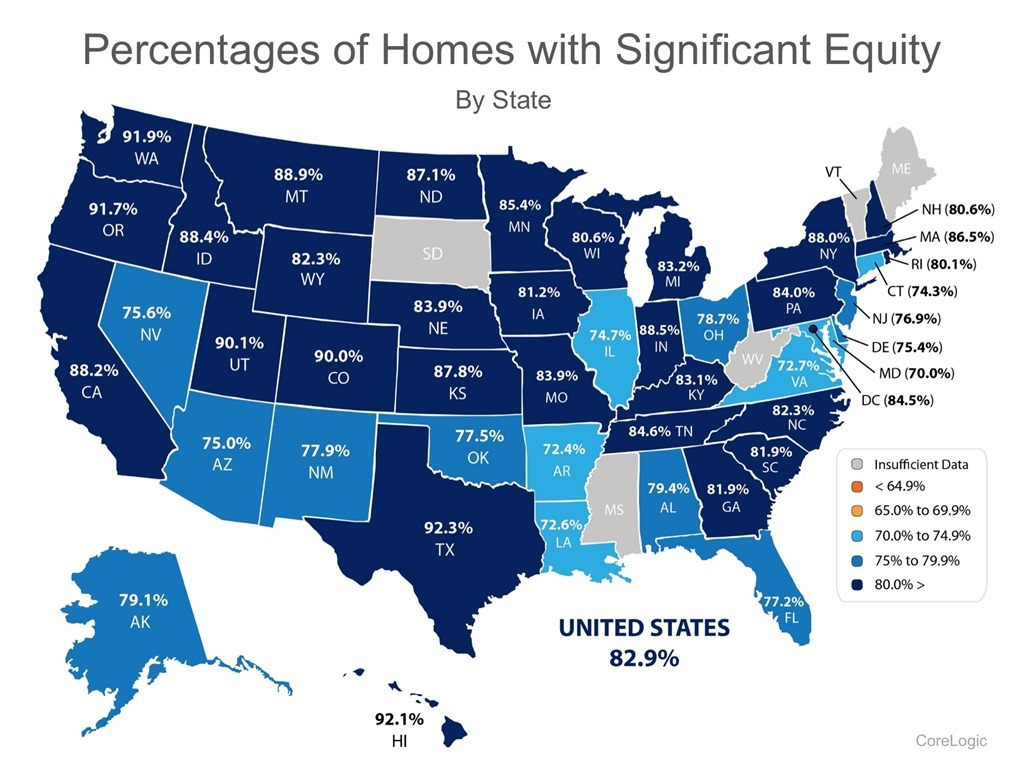 Percentage of Homes with Significant Equity