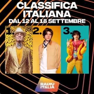 C'è una nuova entrata nella #ClassificaItaliana! 1. J-Ax 2. Rkomi 3. Sangiovanni