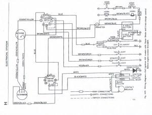 1972 Triumph T120 Wiring Diagram  Somurich
