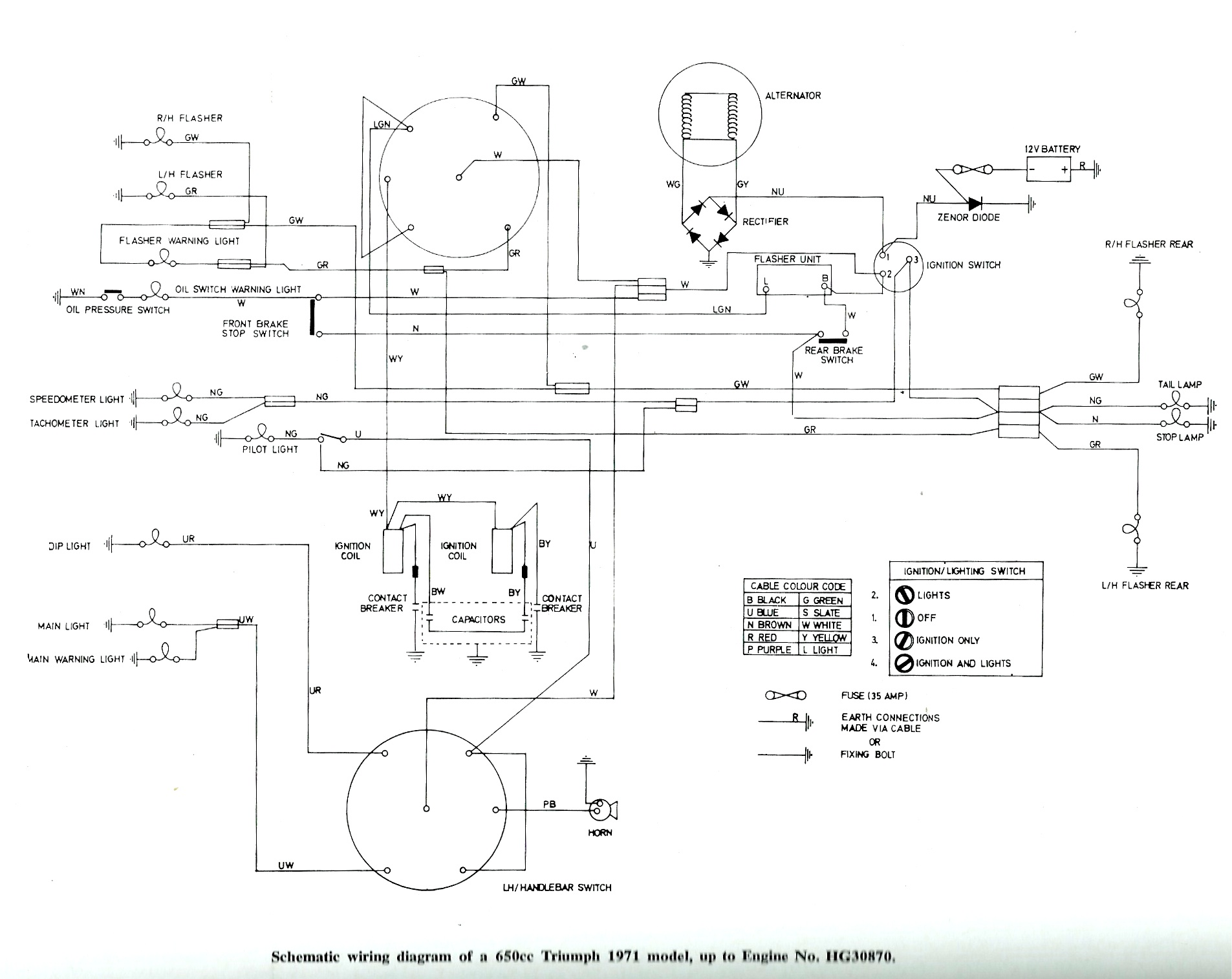 1972 Triumph Gt6 Alternator Wiring Electrical Diagrams Mg Midget Diagram Schematic Spitfire Schematics Gt 6