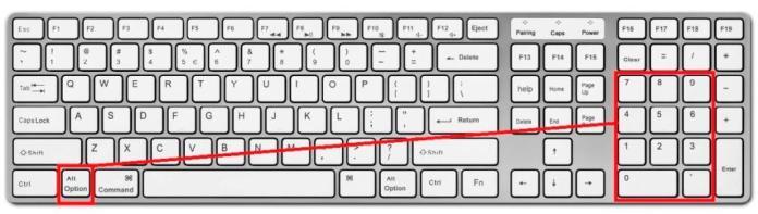 simboluri, speciale, tastatură