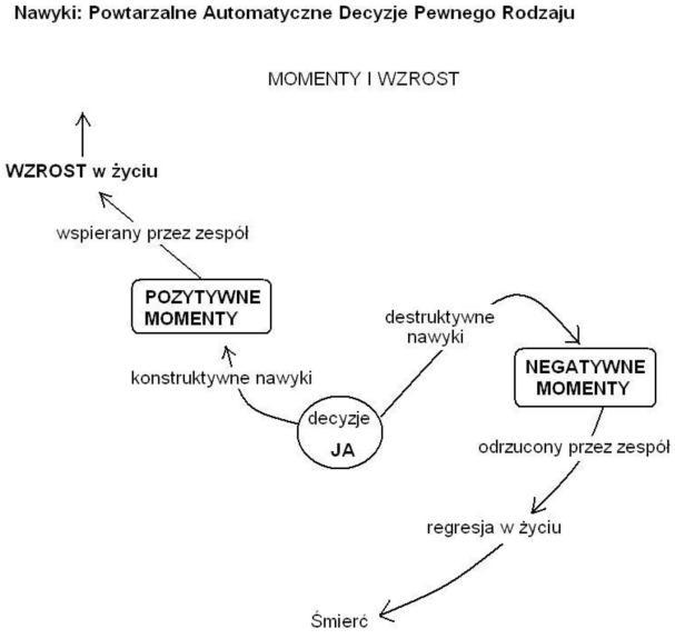 System 6-2