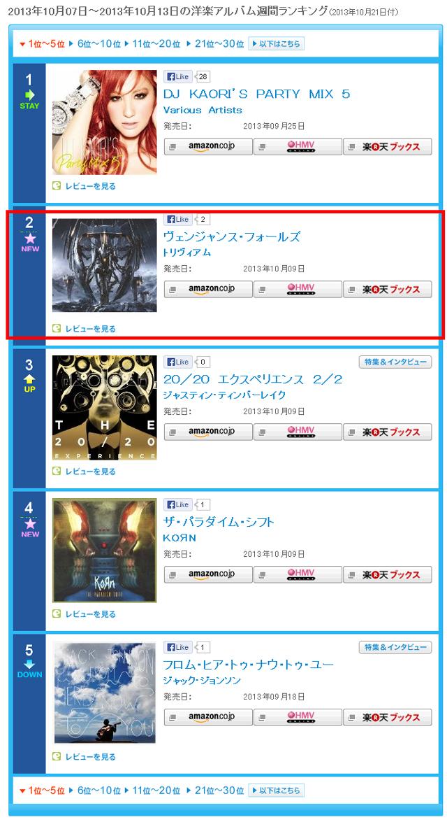 Trivium -洋楽アルバム週間ランキング