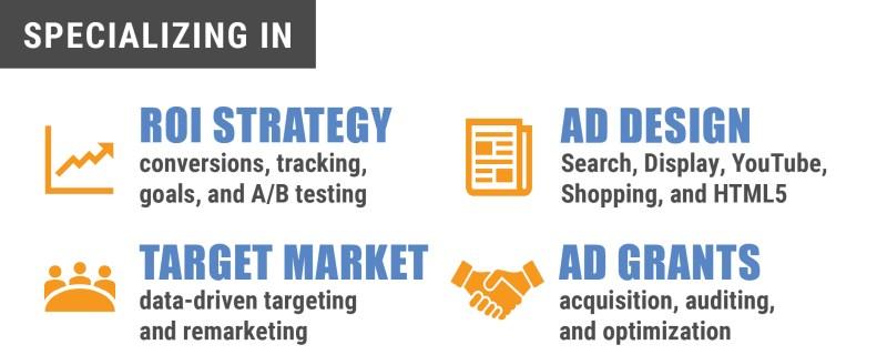 Rebecca_Wickes_AdWords_Strategy