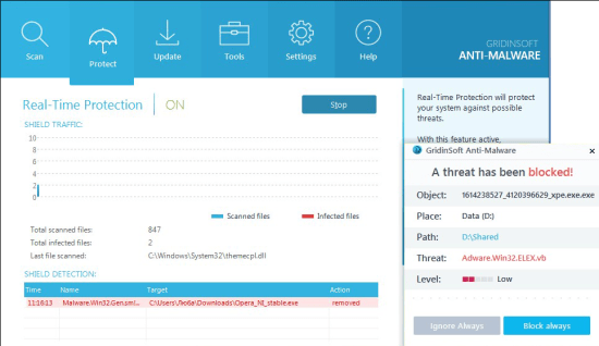Malicious item blocked by GridinSoft Anti-Malware