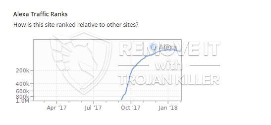 remove Salestraff.com virus