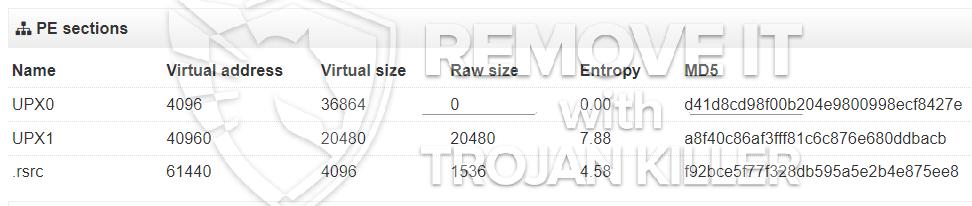 remove ctfmon.exe virus