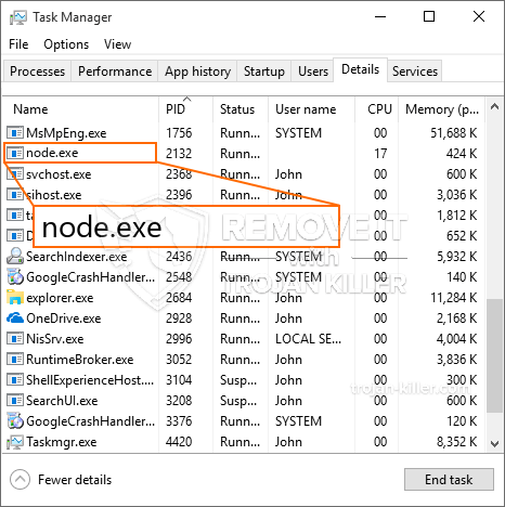 remove node.exe virus