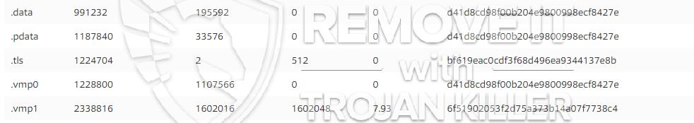 remove mscorswv.exe virus