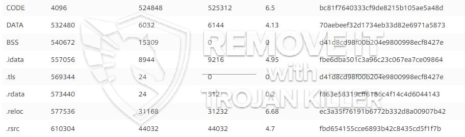 remove min34.exe virus