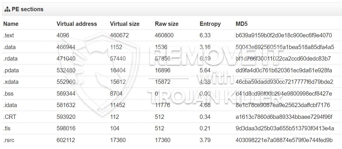 remove tasksvr.exe virus