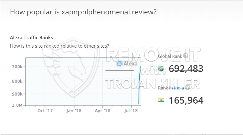 remove xapnpnlphenomenal.review virus