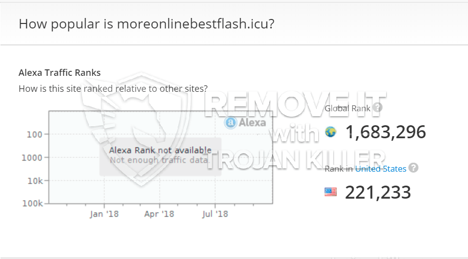 remove Moreonlinebestflash.icu virus
