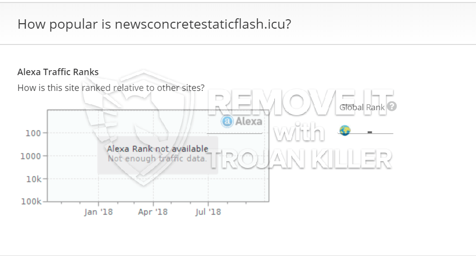 remove Newsconcretestaticflash.icu virus