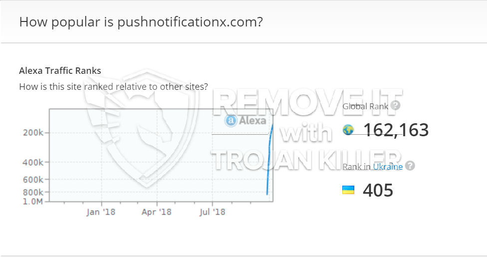 remove Pushnotificationx.com virus