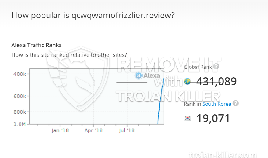 remove Qcwqwamofrizzlier.review virus