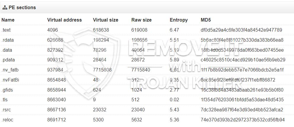 remove Xmrig_x64.exe virus