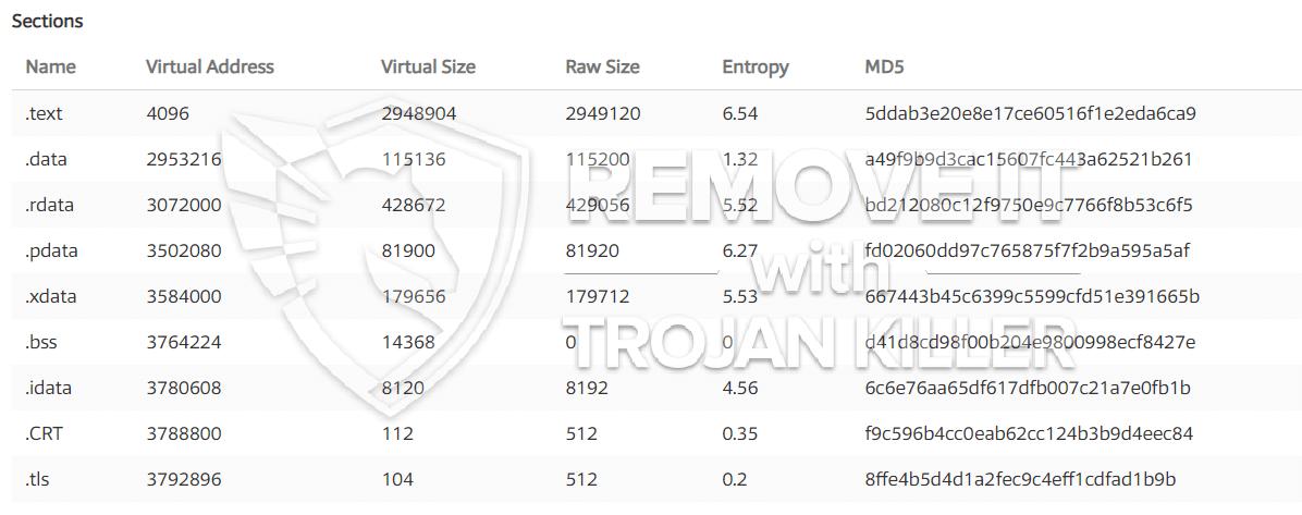 remove Yam64-generic.exe virus