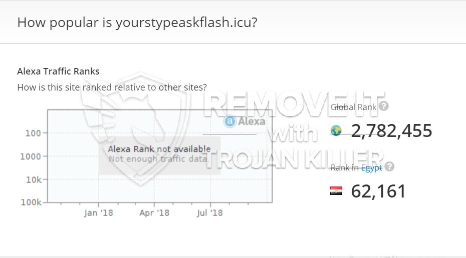 remove Yourstypeaskflash.icu virus