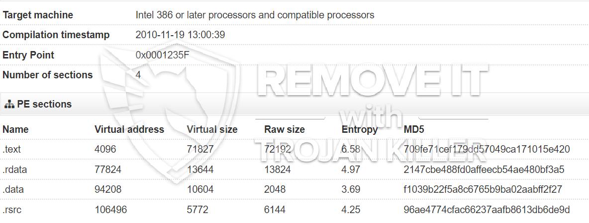 remove 7ZSfxMod_x86.exe virus