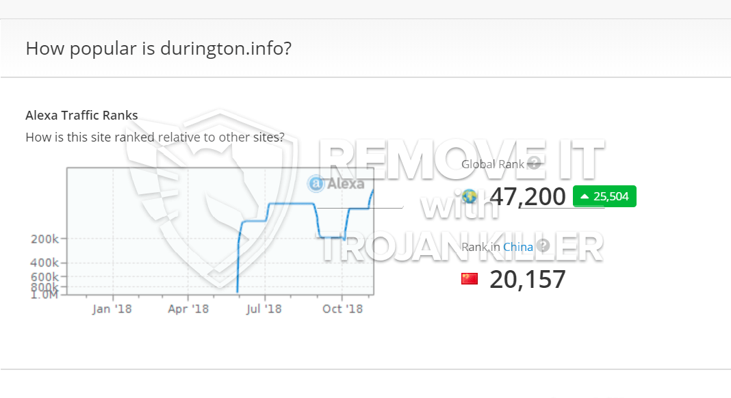 remove Durington.info virus