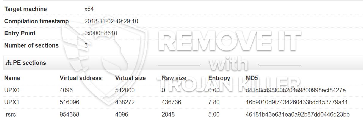 remove Macro.exe virus
