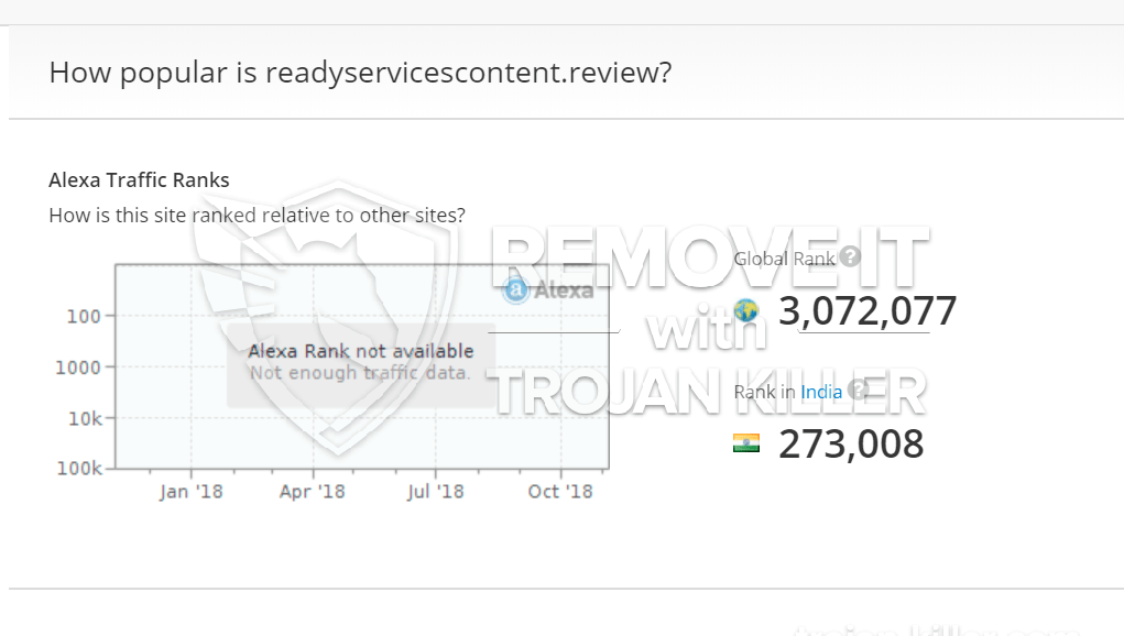 remove Readyservicescontent.review virus