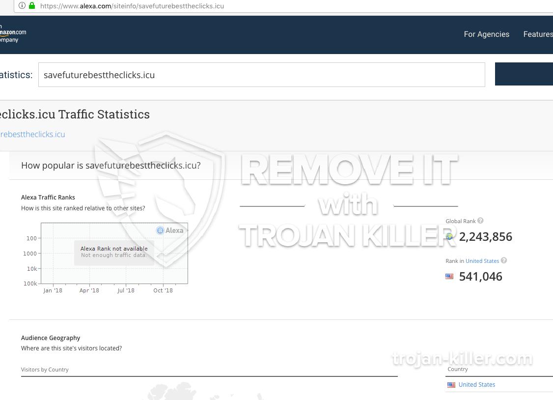 remove Savefuturebesttheclicks.icu virus
