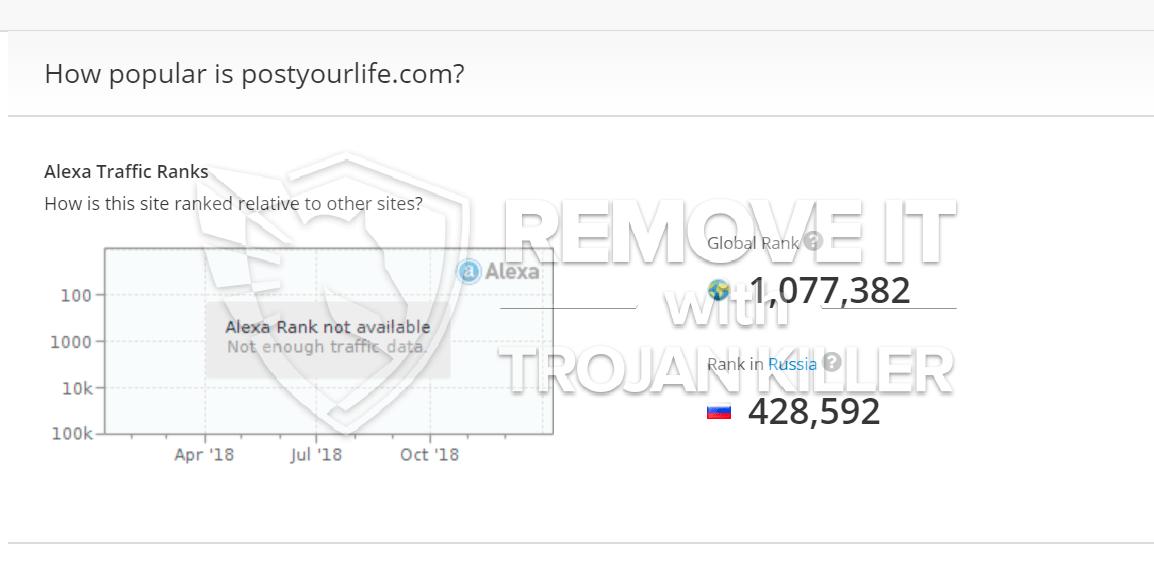 remove Postyourlife.com virus