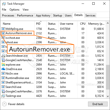 What is AutorunRemover.exe?