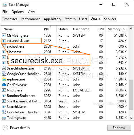 What is Securedisk.exe?