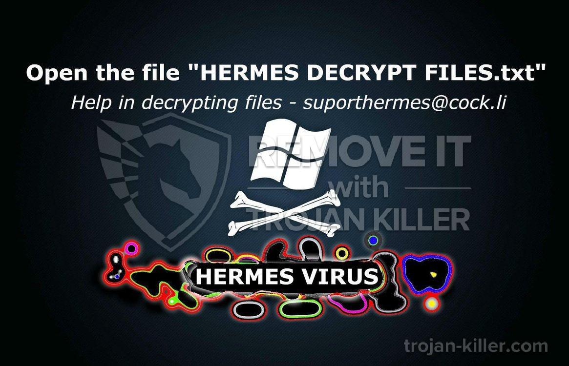 Hermes Virus virus