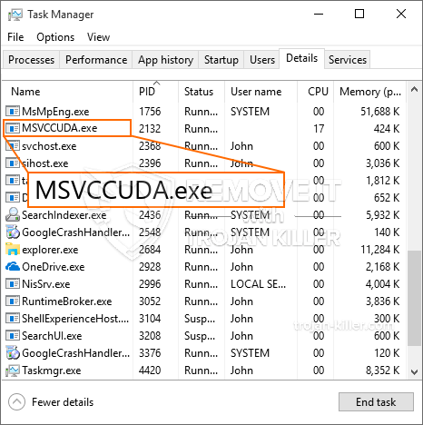 What is MSVCCUDA.exe?