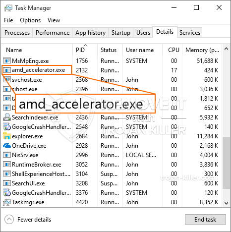 What is Amd_accelerator.exe?