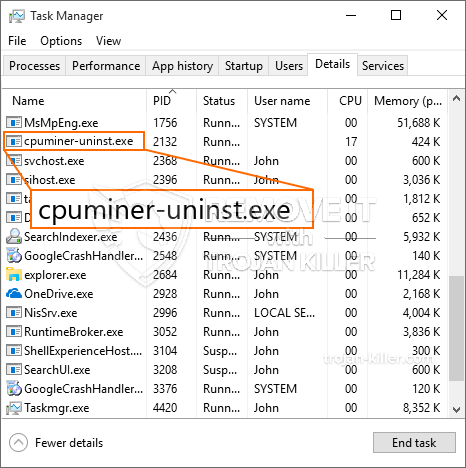 What is Cpuminer-uninst.exe?