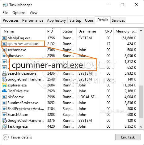 What is Cpuminer-amd.exe?