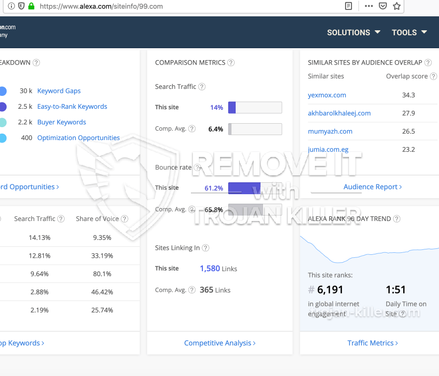 Account.99.com virus