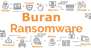 Buran Ransomware