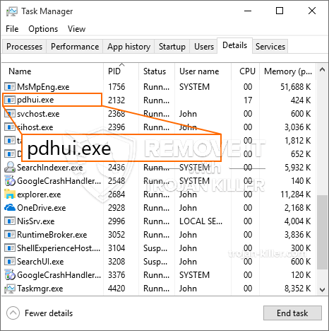 What is Pdhui.exe?
